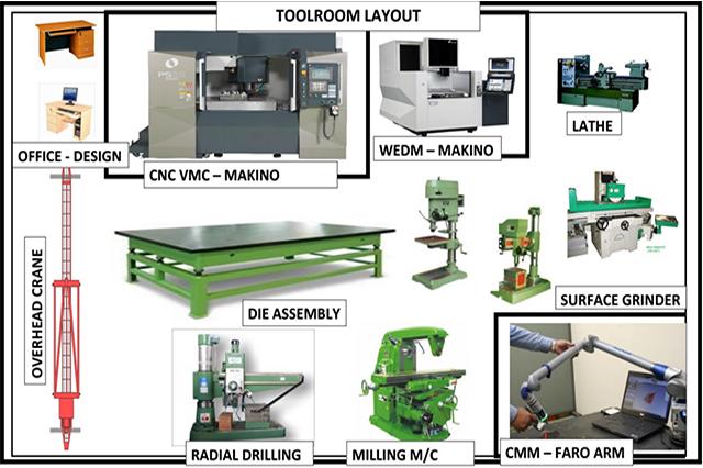 Precision Die Cutting Machine Rotary Die Cutting Custom